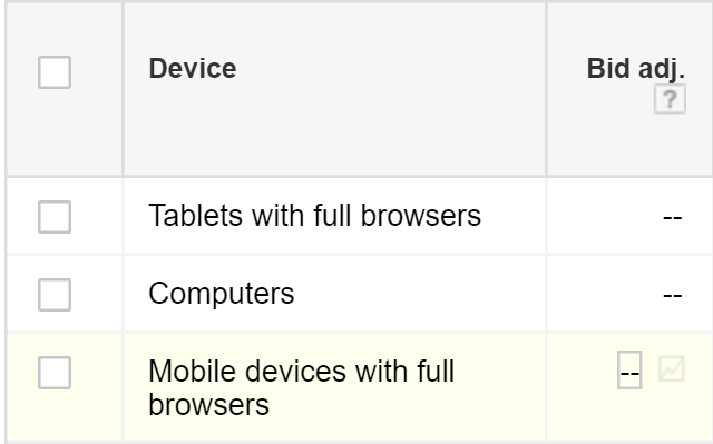 device-bid-adjustments-google